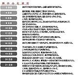 Automatische brutmaschine RCOM King Suro 20 MAX mod. 2015 - 8